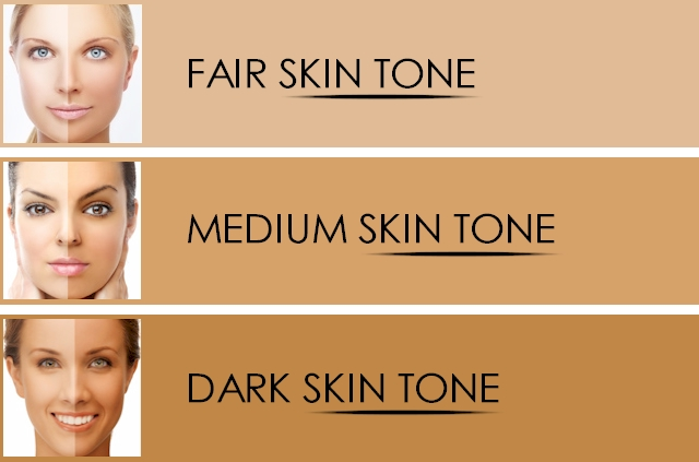 What S Your Skin Tone How To Determine Your Skin Tone