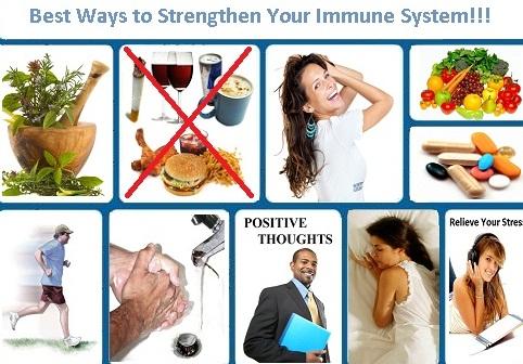 Battling Weak Immune System Naturally Saloni Health