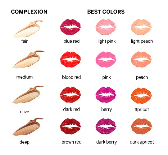 FireShot Capture 180 - How To Choose The Best Lipstick For Y_ - http___chikk.net_how-to-choose-the