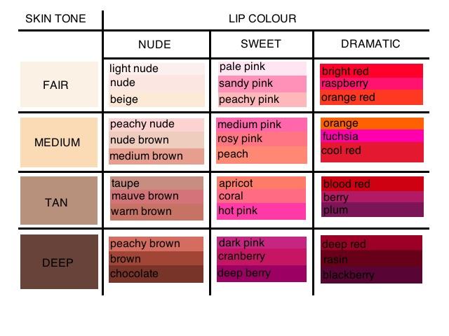 skin-tone-lipstick-