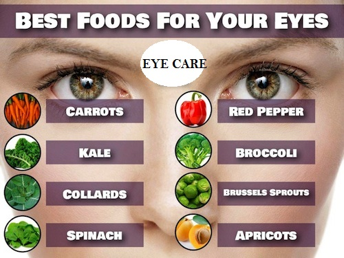 Health-Food-for-eyes.jpg