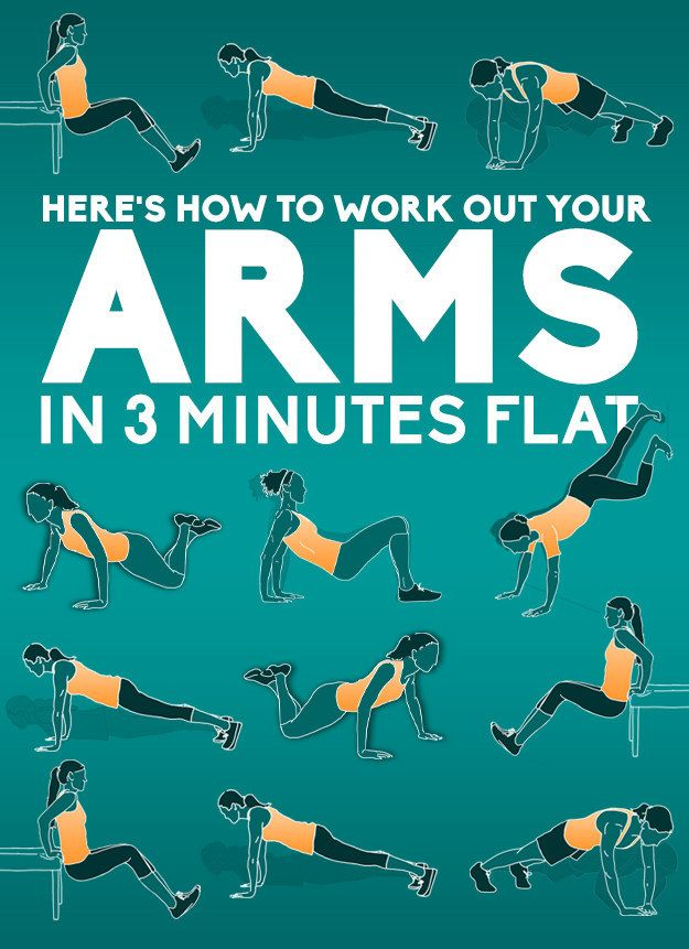 Arm workout for women minute exercises to get rid of